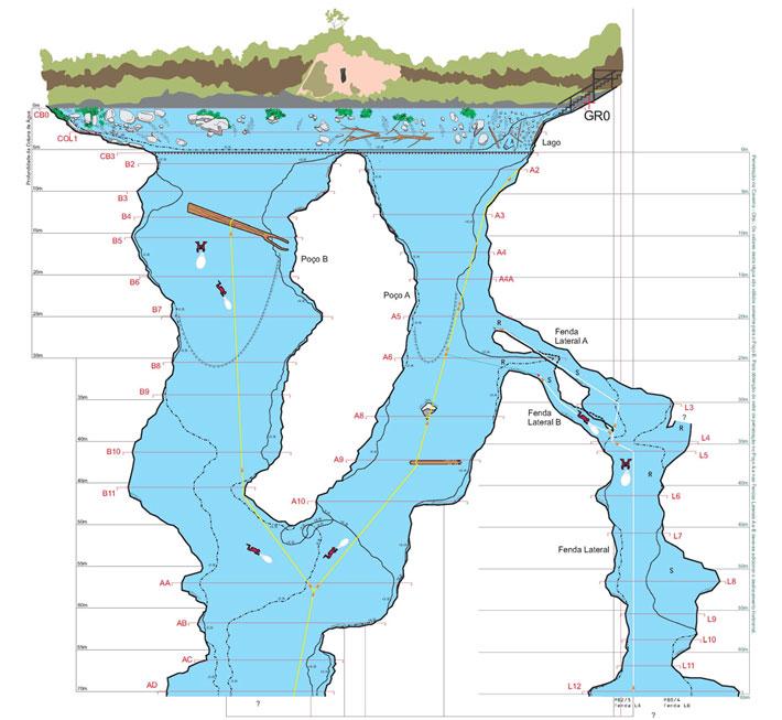 Mapeamento da Lagoa Misteriosa